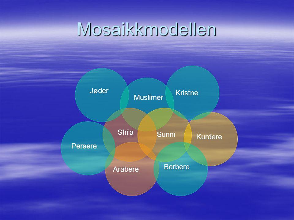 Mosaikkmodellen Muslimer Berbere Kristne Jøder Arabere Shi'a Sunni Kurdere Persere