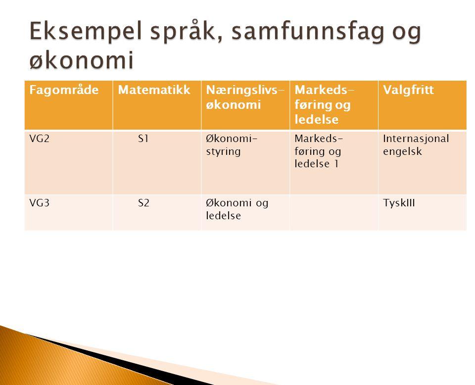 FagområdeMatematikkNæringslivs- økonomi Markeds- føring og ledelse Valgfritt VG2 S1Økonomi- styring Markeds- føring og ledelse 1 Internasjonal engelsk