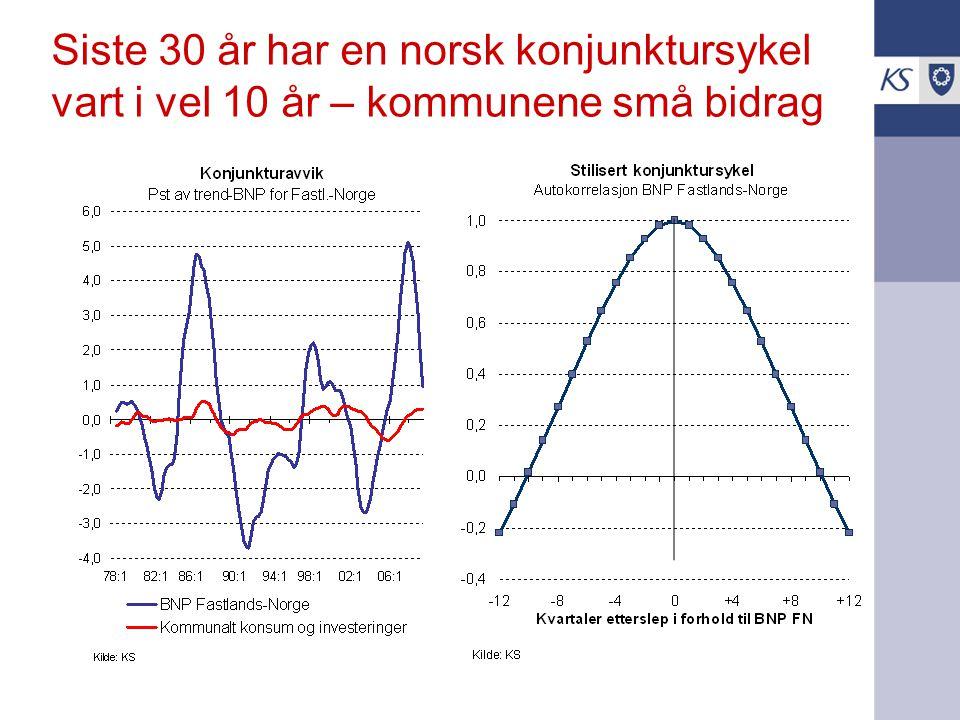 Siste 30 år har en norsk konjunktursykel vart i vel 10 år – kommunene små bidrag
