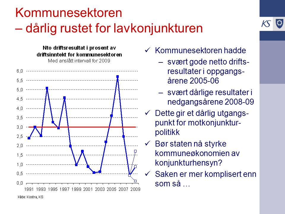 Kommunesektoren – dårlig rustet for lavkonjunkturen Kommunesektoren hadde –svært gode netto drifts- resultater i oppgangs- årene 2005-06 –svært dårlige resultater i nedgangsårene 2008-09 Dette gir et dårlig utgangs- punkt for motkonjunktur- politikk Bør staten nå styrke kommuneøkonomien av konjunkturhensyn.