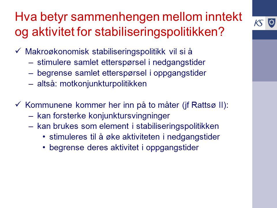 Hva betyr sammenhengen mellom inntekt og aktivitet for stabiliseringspolitikken.