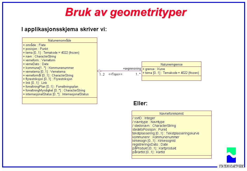 Datatyper for geometriegenskapene