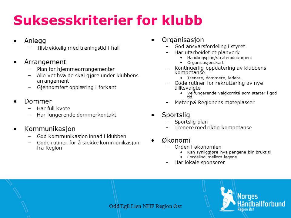 Odd Egil Lien NHF Region Øst Suksesskriterier for klubb Anlegg –Tilstrekkelig med treningstid i hall Arrangement –Plan for hjemmearrangementer –Alle v