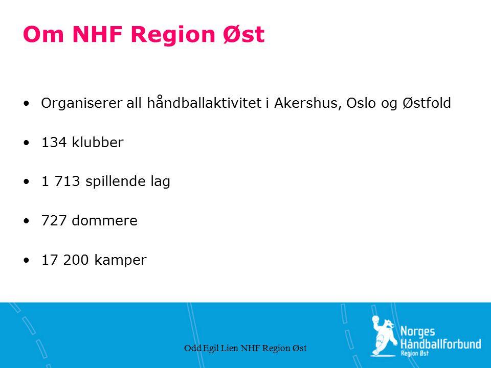 Odd Egil Lien NHF Region Øst Om NHF Region Øst Organiserer all håndballaktivitet i Akershus, Oslo og Østfold 134 klubber 1 713 spillende lag 727 domme