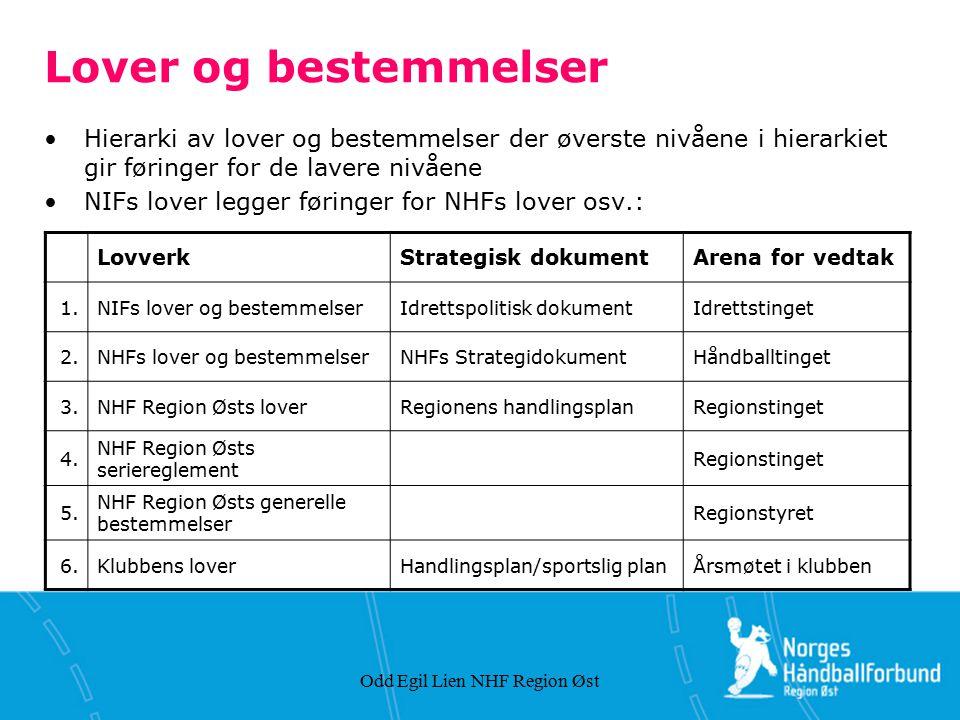 Odd Egil Lien NHF Region Øst Lover og bestemmelser Hierarki av lover og bestemmelser der øverste nivåene i hierarkiet gir føringer for de lavere nivåe