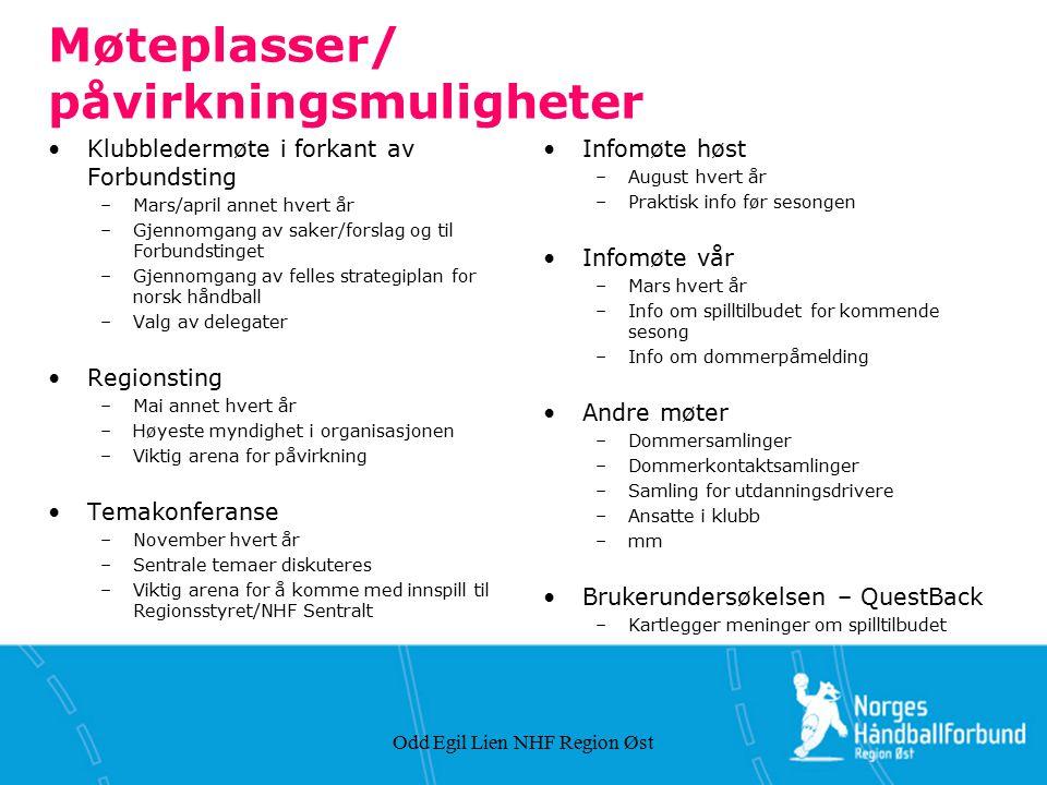 Odd Egil Lien NHF Region Øst Klubbsiden Resultat- registrering HJELP?!?!.