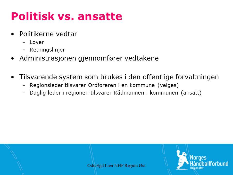 Odd Egil Lien NHF Region Øst Politisk vs. ansatte Politikerne vedtar –Lover –Retningslinjer Administrasjonen gjennomfører vedtakene Tilsvarende system