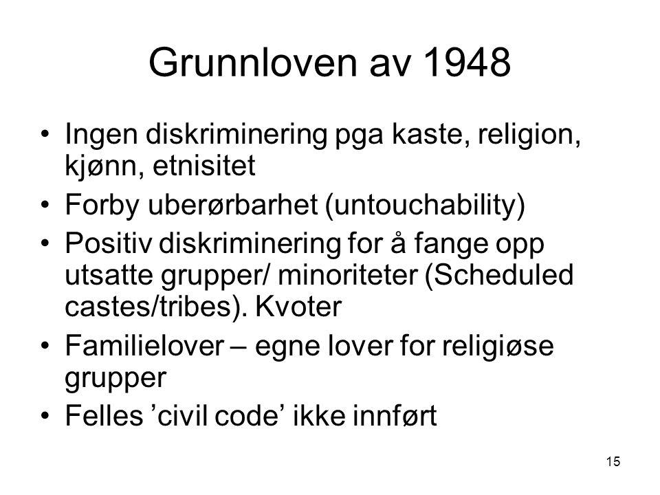 15 Grunnloven av 1948 Ingen diskriminering pga kaste, religion, kjønn, etnisitet Forby uberørbarhet (untouchability) Positiv diskriminering for å fang