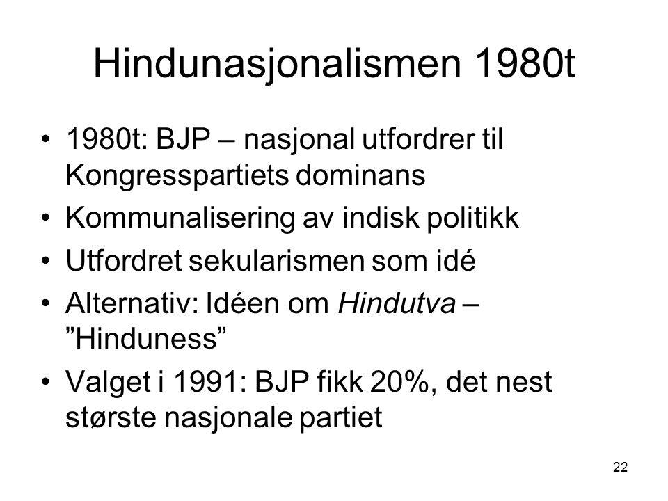22 Hindunasjonalismen 1980t 1980t: BJP – nasjonal utfordrer til Kongresspartiets dominans Kommunalisering av indisk politikk Utfordret sekularismen so
