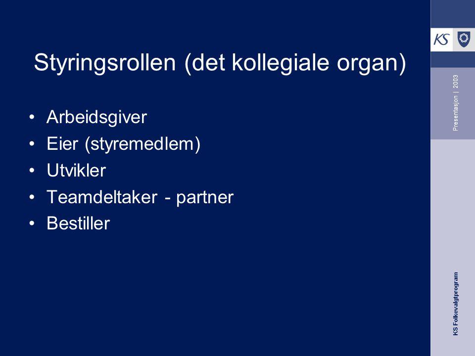 KS Folkevalgtprogram Presentasjon | 2003 Styringsrollen (det kollegiale organ) Arbeidsgiver Eier (styremedlem) Utvikler Teamdeltaker - partner Bestill
