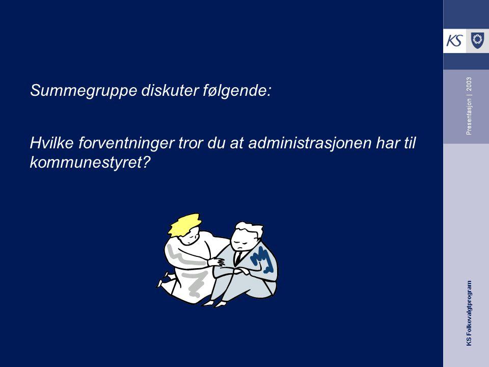 KS Folkevalgtprogram Presentasjon | 2003 Summegruppe diskuter følgende: Hvilke forventninger tror du at administrasjonen har til kommunestyret?