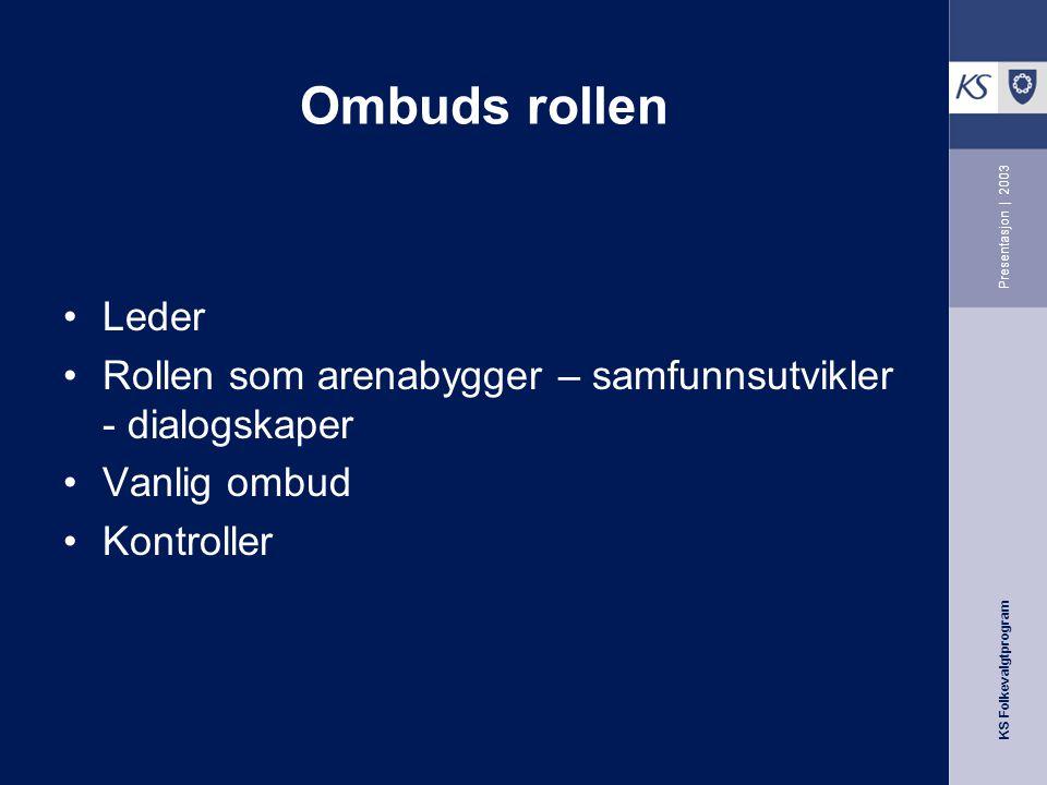 KS Folkevalgtprogram Presentasjon | 2003 Ombuds rollen Leder Rollen som arenabygger – samfunnsutvikler - dialogskaper Vanlig ombud Kontroller