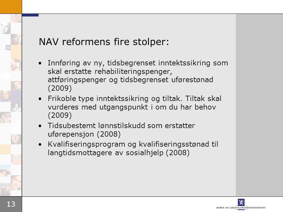 13 NAV reformens fire stolper: Innføring av ny, tidsbegrenset inntektssikring som skal erstatte rehabiliteringspenger, attføringspenger og tidsbegrenset uførestønad (2009) Frikoble type inntektssikring og tiltak.