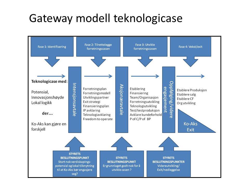Gateway modell teknologicase