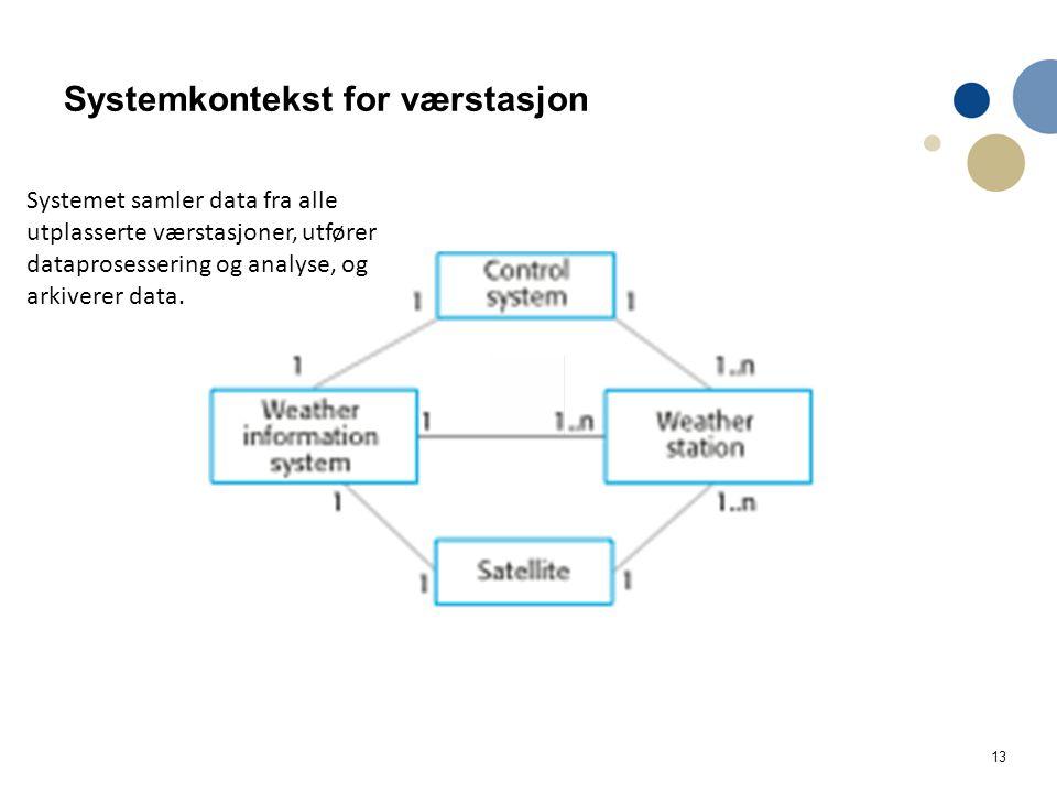 13 Systemkontekst for værstasjon Systemet samler data fra alle utplasserte værstasjoner, utfører dataprosessering og analyse, og arkiverer data.