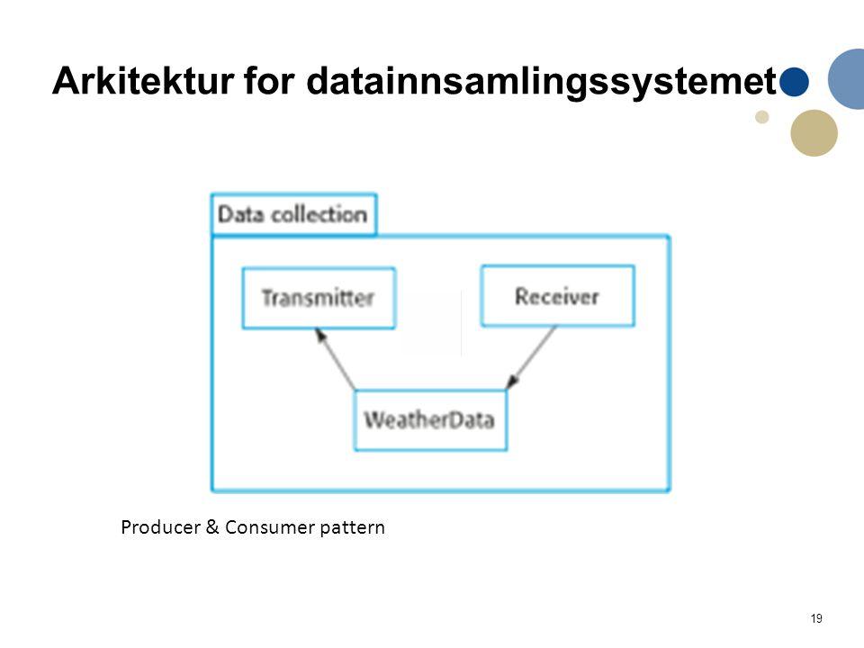 19 Arkitektur for datainnsamlingssystemet Producer & Consumer pattern
