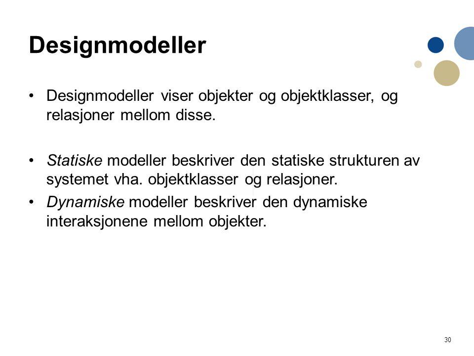 30 Designmodeller Designmodeller viser objekter og objektklasser, og relasjoner mellom disse. Statiske modeller beskriver den statiske strukturen av s