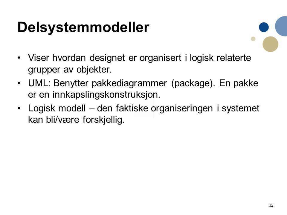 32 Delsystemmodeller Viser hvordan designet er organisert i logisk relaterte grupper av objekter. UML: Benytter pakkediagrammer (package). En pakke er