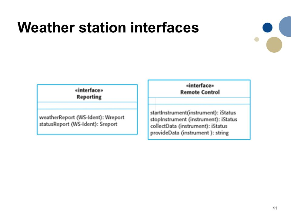 41 Weather station interfaces