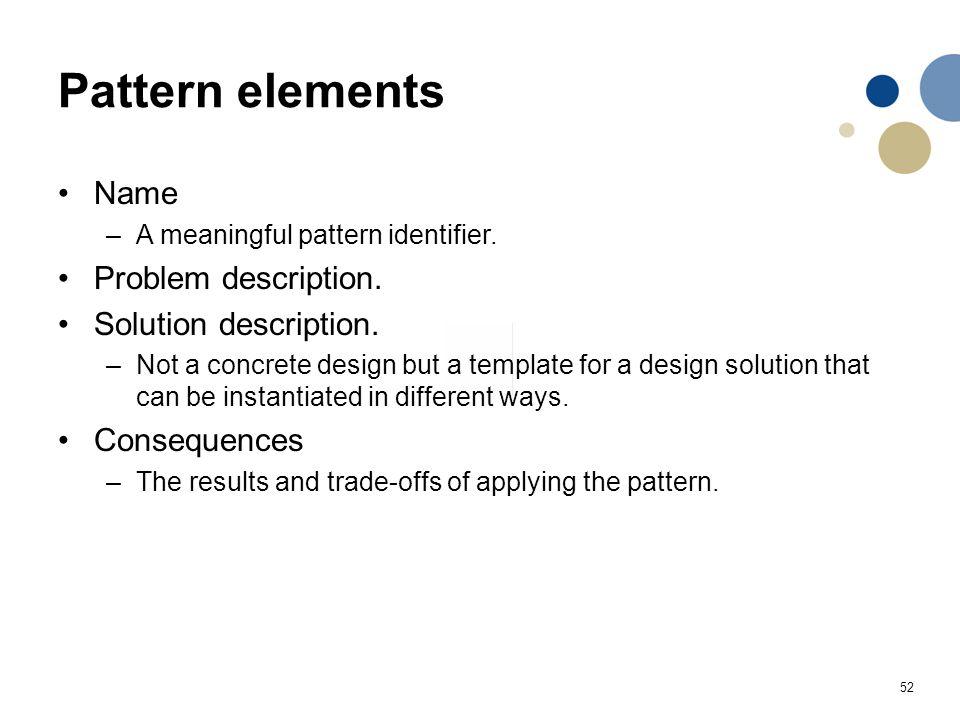 52 Pattern elements Name –A meaningful pattern identifier. Problem description. Solution description. –Not a concrete design but a template for a desi