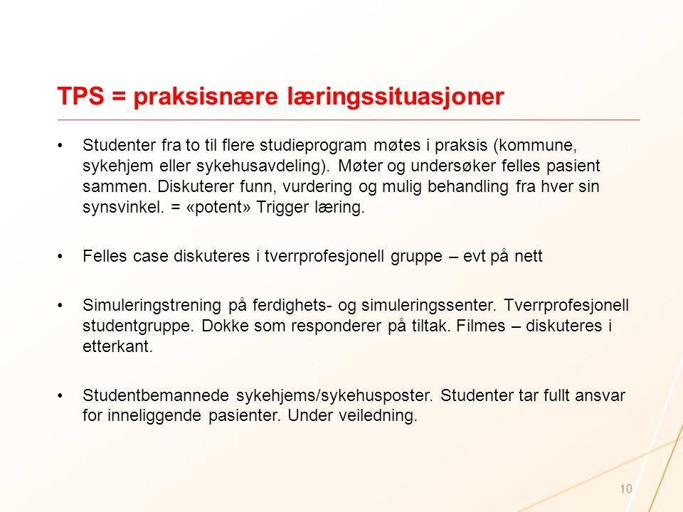 TPS = praksisnære læringssituasjoner Studenter fra to til flere studieprogram møtes i praksis (kommune, sykehjem eller sykehusavdeling). Møter og unde