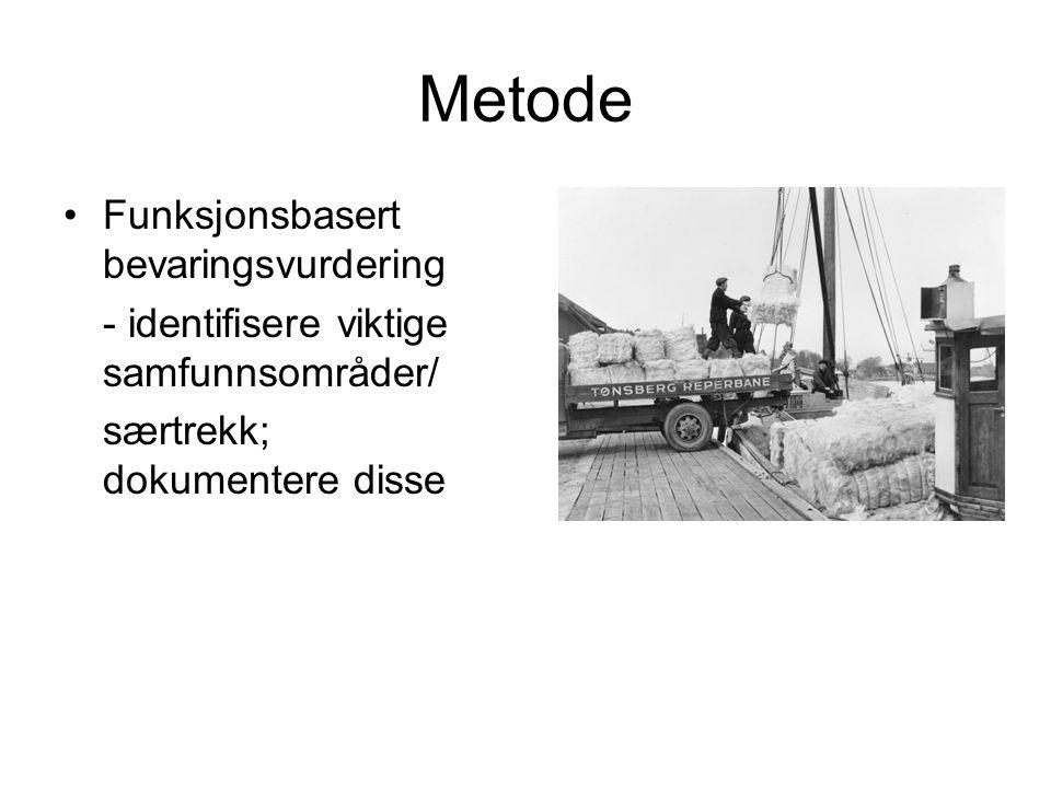 Metode Funksjonsbasert bevaringsvurdering - identifisere viktige samfunnsområder/ særtrekk; dokumentere disse