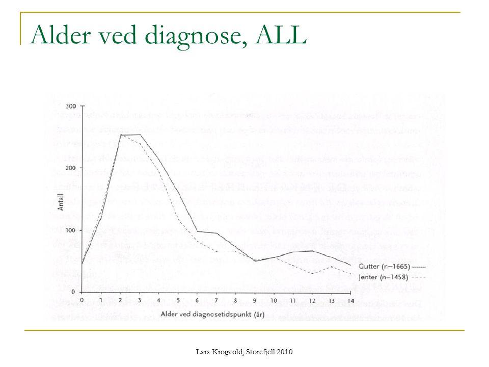 Lars Krogvold, Storefjell 2010 Alder ved diagnose, ALL