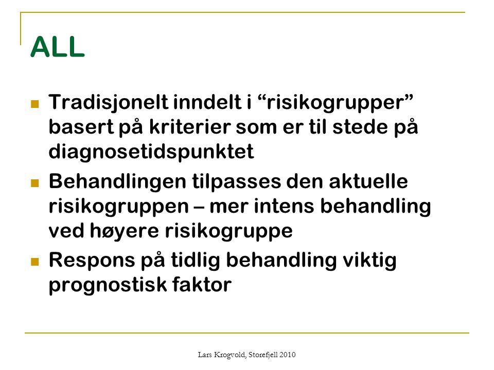 """Lars Krogvold, Storefjell 2010 ALL Tradisjonelt inndelt i """"risikogrupper"""" basert på kriterier som er til stede på diagnosetidspunktet Behandlingen til"""