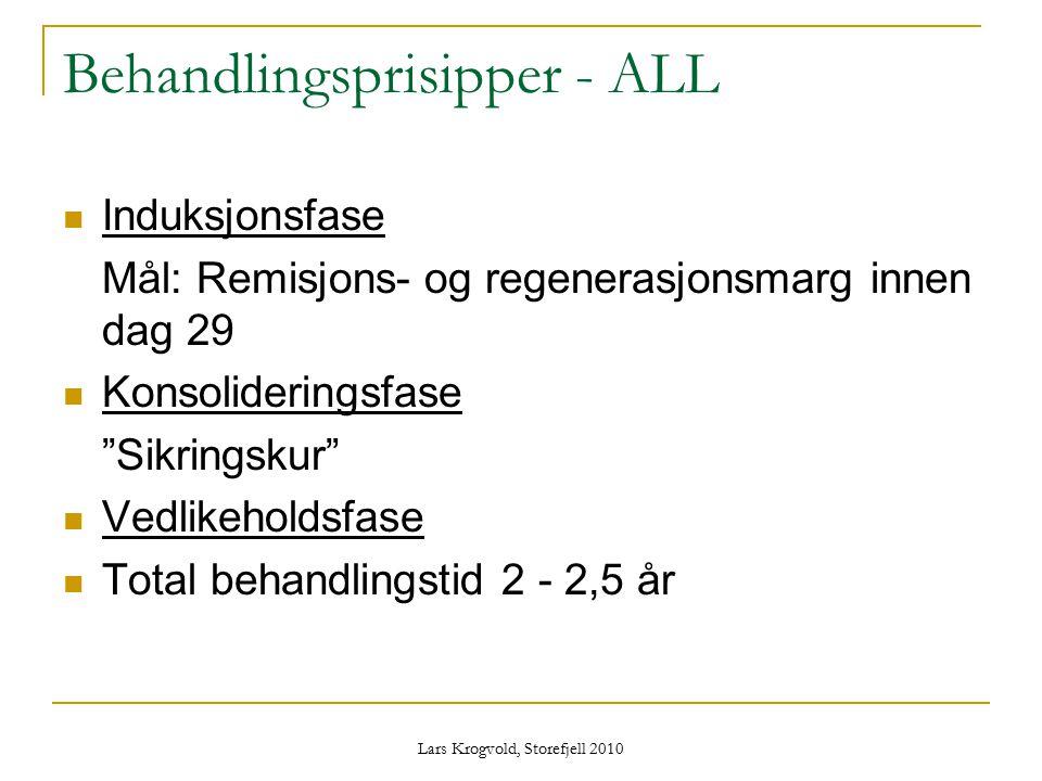 """Lars Krogvold, Storefjell 2010 Behandlingsprisipper - ALL Induksjonsfase Mål: Remisjons- og regenerasjonsmarg innen dag 29 Konsolideringsfase """"Sikring"""