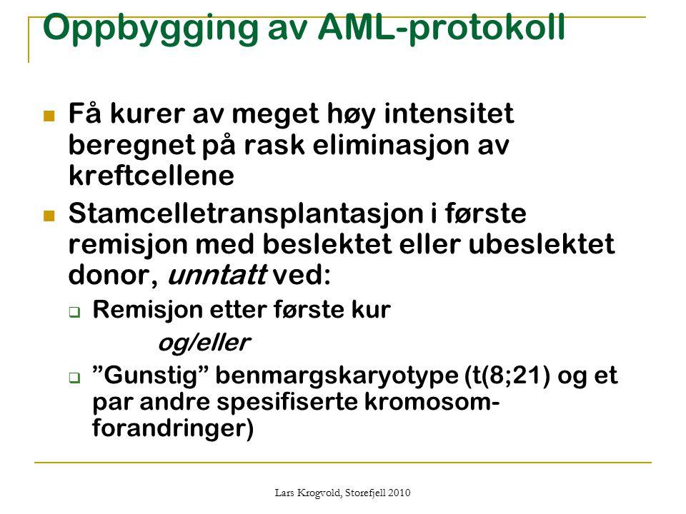 Lars Krogvold, Storefjell 2010 Oppbygging av AML-protokoll Få kurer av meget høy intensitet beregnet på rask eliminasjon av kreftcellene Stamcelletran