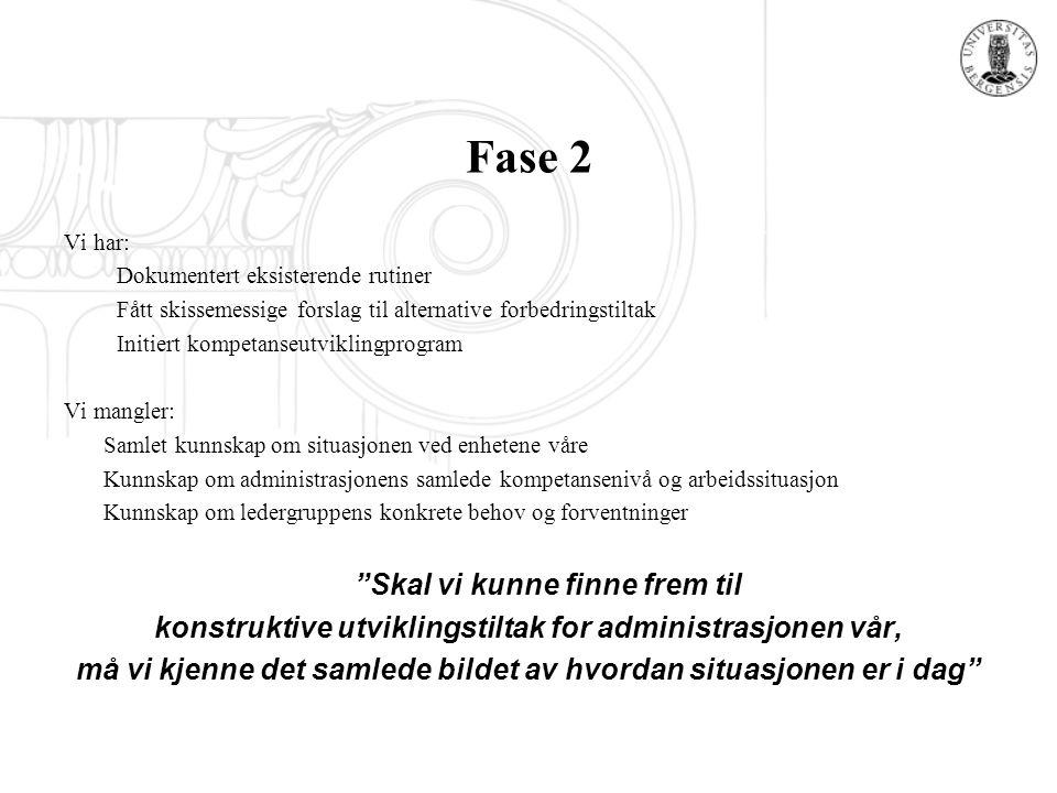 Fase 2 Vi har: Dokumentert eksisterende rutiner Fått skissemessige forslag til alternative forbedringstiltak Initiert kompetanseutviklingprogram Vi ma