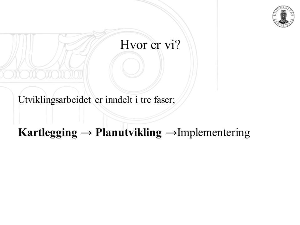 Hvor er vi? Utviklingsarbeidet er inndelt i tre faser; Kartlegging → Planutvikling →Implementering