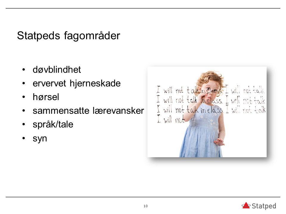 døvblindhet ervervet hjerneskade hørsel sammensatte lærevansker språk/tale syn 10 Statpeds fagområder