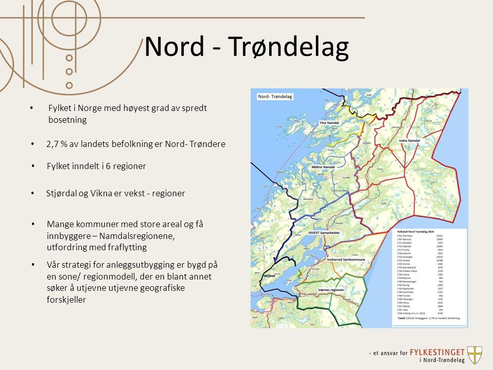 Nord - Trøndelag Fylket i Norge med høyest grad av spredt bosetning 2,7 % av landets befolkning er Nord- Trøndere Fylket inndelt i 6 regioner Stjørdal og Vikna er vekst - regioner Mange kommuner med store areal og få innbyggere – Namdalsregionene, utfordring med fraflytting Vår strategi for anleggsutbygging er bygd på en sone/ regionmodell, der en blant annet søker å utjevne utjevne geografiske forskjeller
