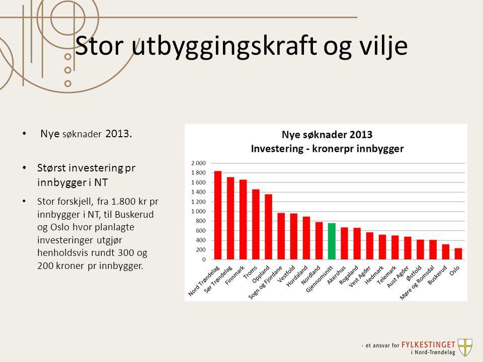 Stor utbyggingskraft og vilje Nye søknader 2013.