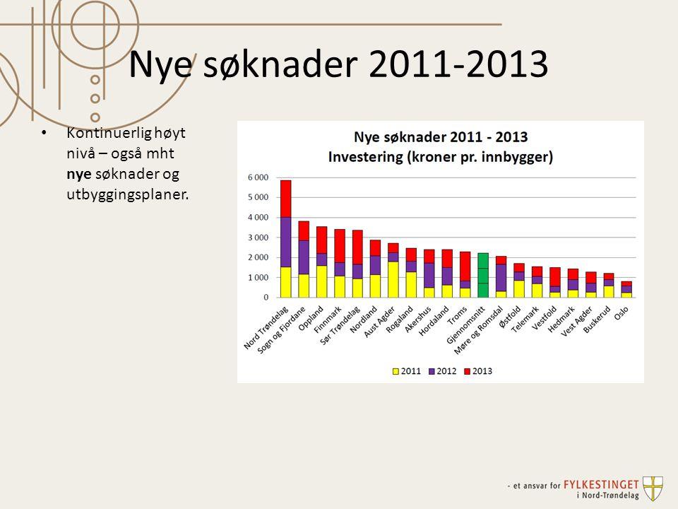 Nye søknader 2011-2013 Kontinuerlig høyt nivå – også mht nye søknader og utbyggingsplaner.