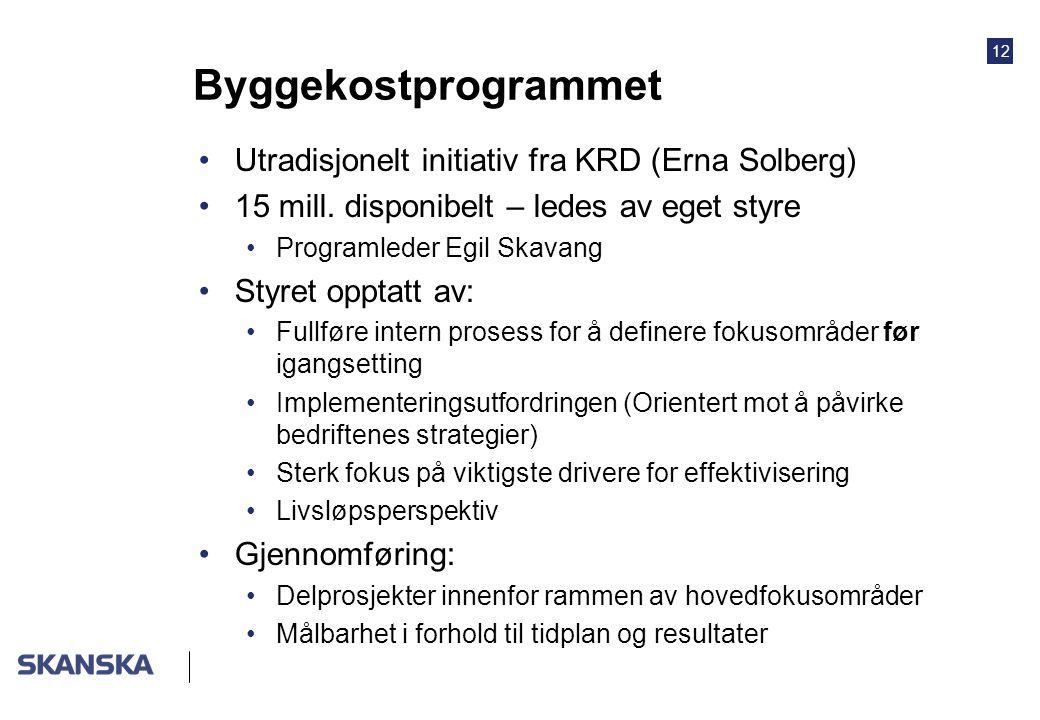 12 Byggekostprogrammet Utradisjonelt initiativ fra KRD (Erna Solberg) 15 mill. disponibelt – ledes av eget styre Programleder Egil Skavang Styret oppt