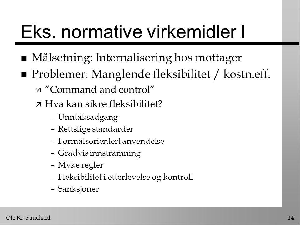 """Ole Kr. Fauchald14 Eks. normative virkemidler I n Målsetning: Internalisering hos mottager n Problemer: Manglende fleksibilitet / kostn.eff. ä """"Comman"""