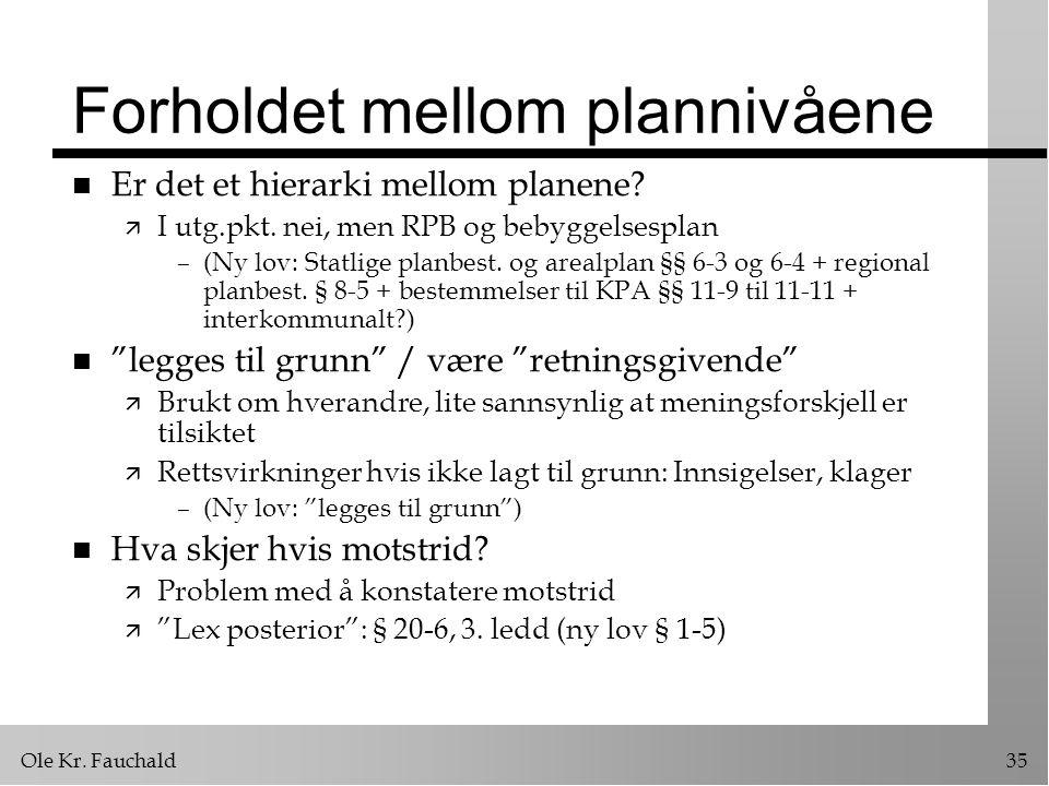 Ole Kr. Fauchald35 Forholdet mellom plannivåene n Er det et hierarki mellom planene? ä I utg.pkt. nei, men RPB og bebyggelsesplan –(Ny lov: Statlige p