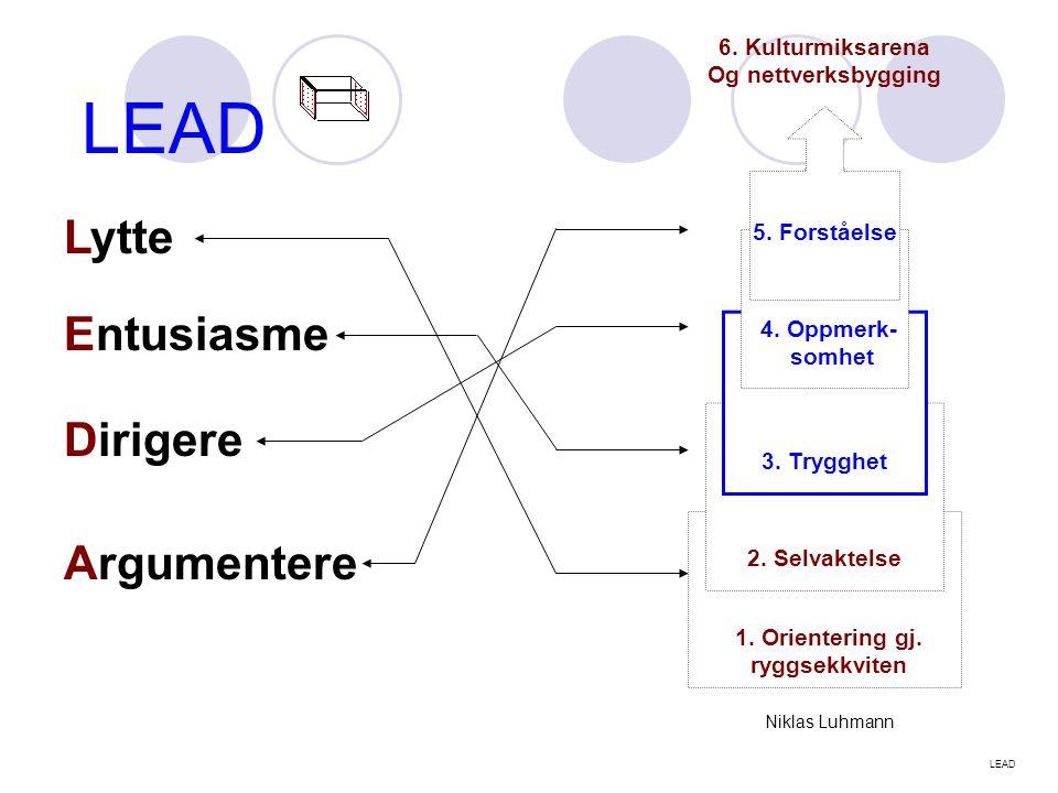 LEAD 1. Orientering gj. ryggsekkviten 2. Selvaktelse 3.
