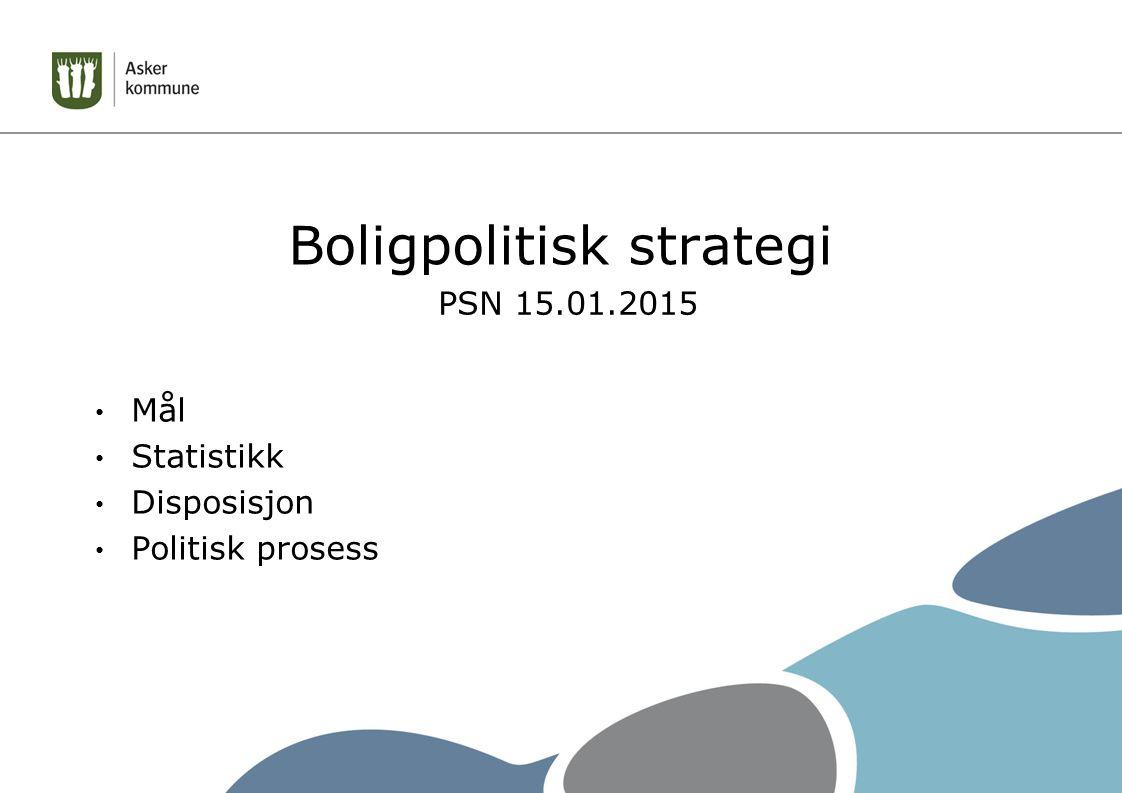 Boligpolitisk strategi Mål Statistikk Disposisjon Politisk prosess PSN 15.01.2015