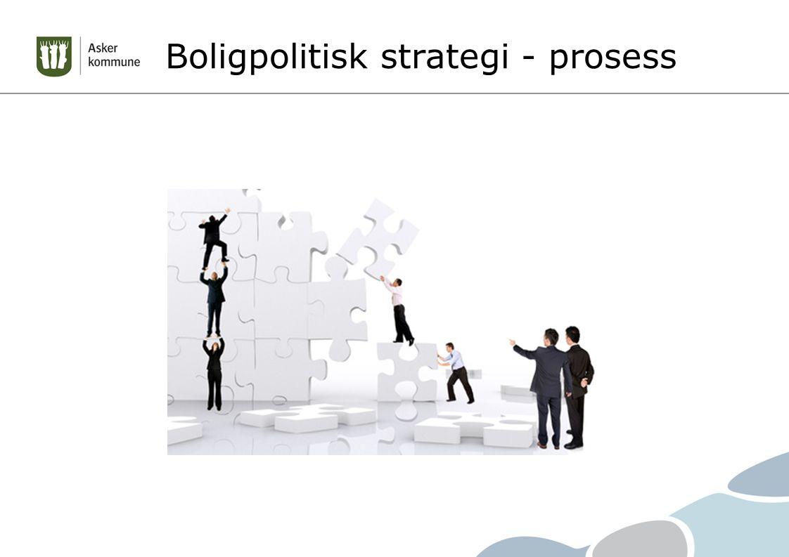 Boligpolitisk strategi - prosess