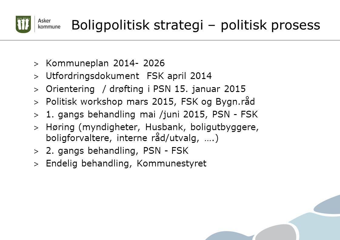 Boligpolitisk strategi – politisk prosess > Kommuneplan 2014- 2026 > Utfordringsdokument FSK april 2014 > Orientering / drøfting i PSN 15. januar 2015