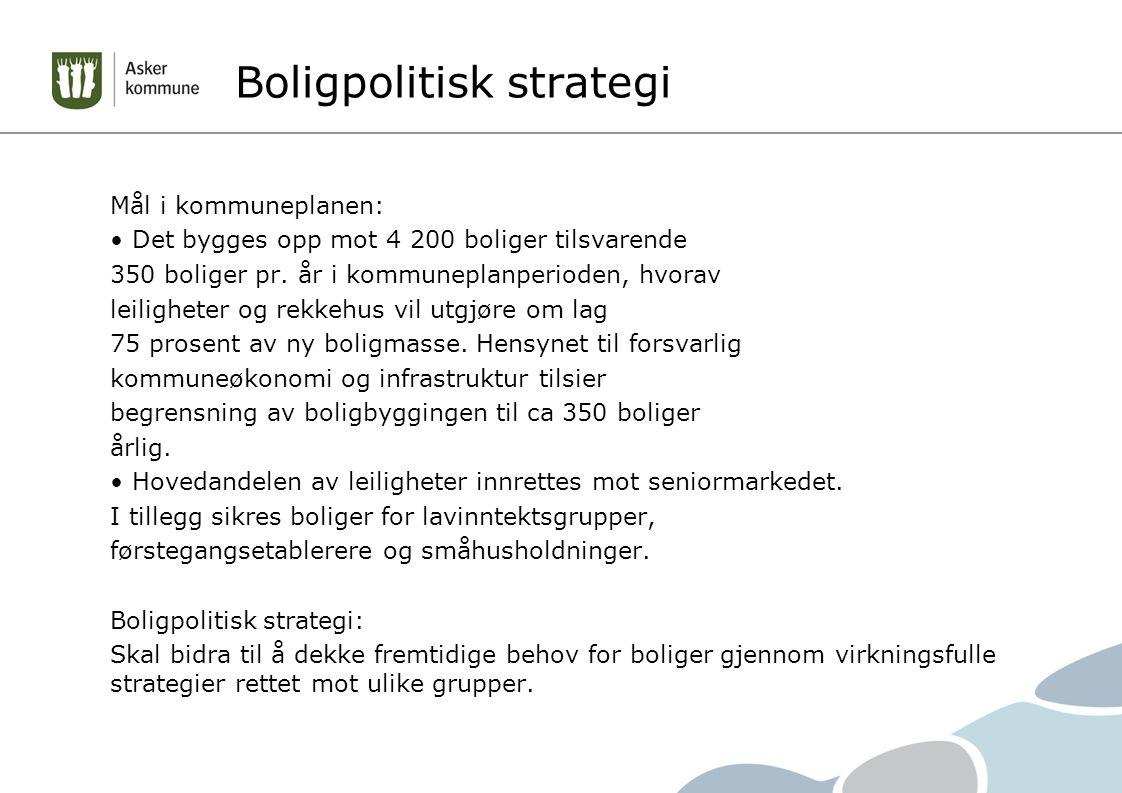 Boligpolitisk strategi Mål i kommuneplanen: Det bygges opp mot 4 200 boliger tilsvarende 350 boliger pr. år i kommuneplanperioden, hvorav leiligheter