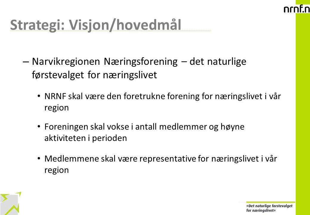 3 Strategi: Visjon/hovedmål – Narvikregionen Næringsforening – det naturlige førstevalget for næringslivet NRNF skal være den foretrukne forening for næringslivet i vår region Foreningen skal vokse i antall medlemmer og høyne aktiviteten i perioden Medlemmene skal være representative for næringslivet i vår region