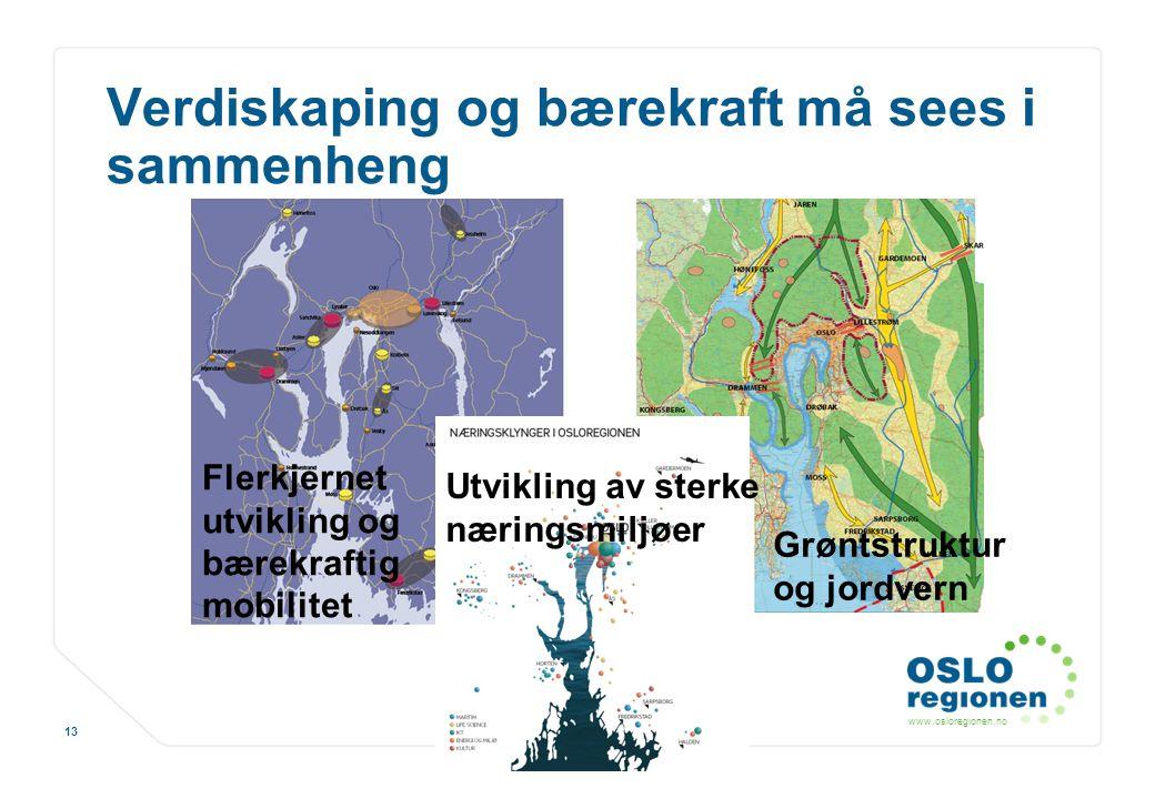 www.osloregionen.no 13 Verdiskaping og bærekraft må sees i sammenheng Flerkjernet utvikling og bærekraftig mobilitet Utvikling av sterke næringsmiljøe