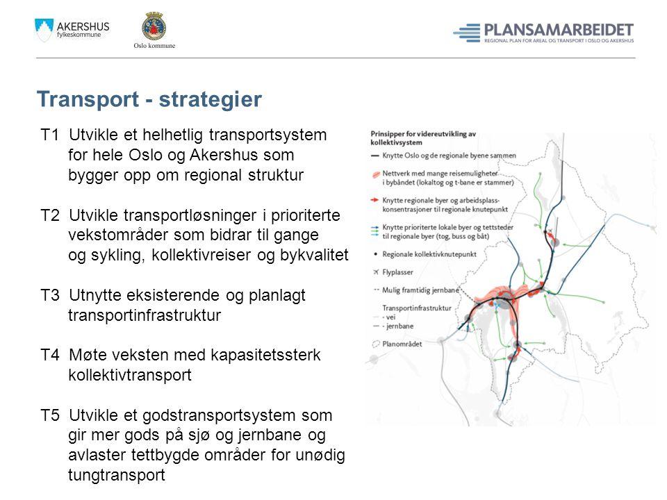 Transport - strategier T1 Utvikle et helhetlig transportsystem for hele Oslo og Akershus som bygger opp om regional struktur T2 Utvikle transportløsninger i prioriterte vekstområder som bidrar til gange og sykling, kollektivreiser og bykvalitet T3 Utnytte eksisterende og planlagt transportinfrastruktur T4 Møte veksten med kapasitetssterk kollektivtransport T5 Utvikle et godstransportsystem som gir mer gods på sjø og jernbane og avlaster tettbygde områder for unødig tungtransport