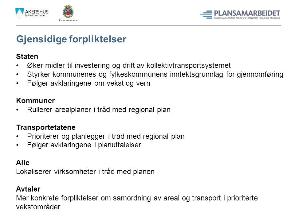 Gjensidige forpliktelser Staten Øker midler til investering og drift av kollektivtransportsystemet Styrker kommunenes og fylkeskommunens inntektsgrunnlag for gjennomføring Følger avklaringene om vekst og vern Kommuner Rullerer arealplaner i tråd med regional plan Transportetatene Prioriterer og planlegger i tråd med regional plan Følger avklaringene i planuttalelser Alle Lokaliserer virksomheter i tråd med planen Avtaler Mer konkrete forpliktelser om samordning av areal og transport i prioriterte vekstområder