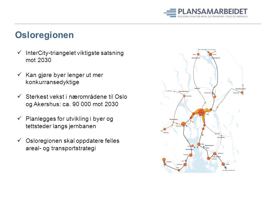 Osloregionen InterCity-triangelet viktigste satsning mot 2030 Kan gjøre byer lenger ut mer konkurransedyktige Sterkest vekst i nærområdene til Oslo og Akershus: ca.