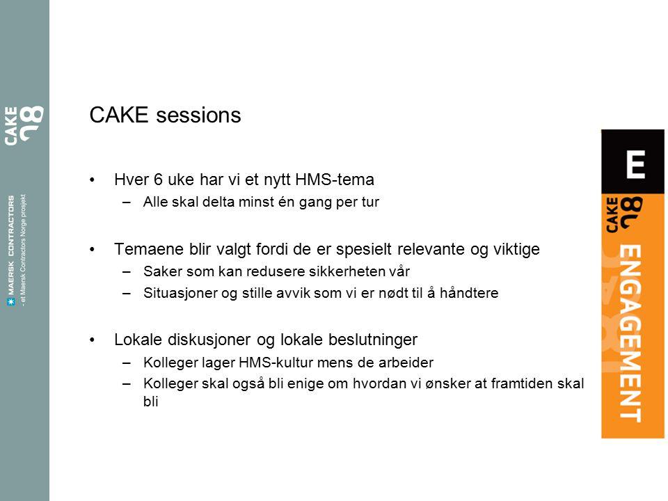 CAKE sessions Hver 6 uke har vi et nytt HMS-tema –Alle skal delta minst én gang per tur Temaene blir valgt fordi de er spesielt relevante og viktige –